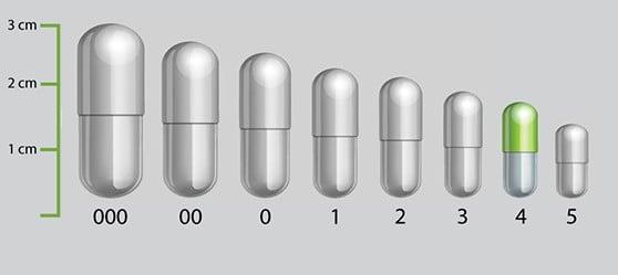 Maagzuur bestendige capsules